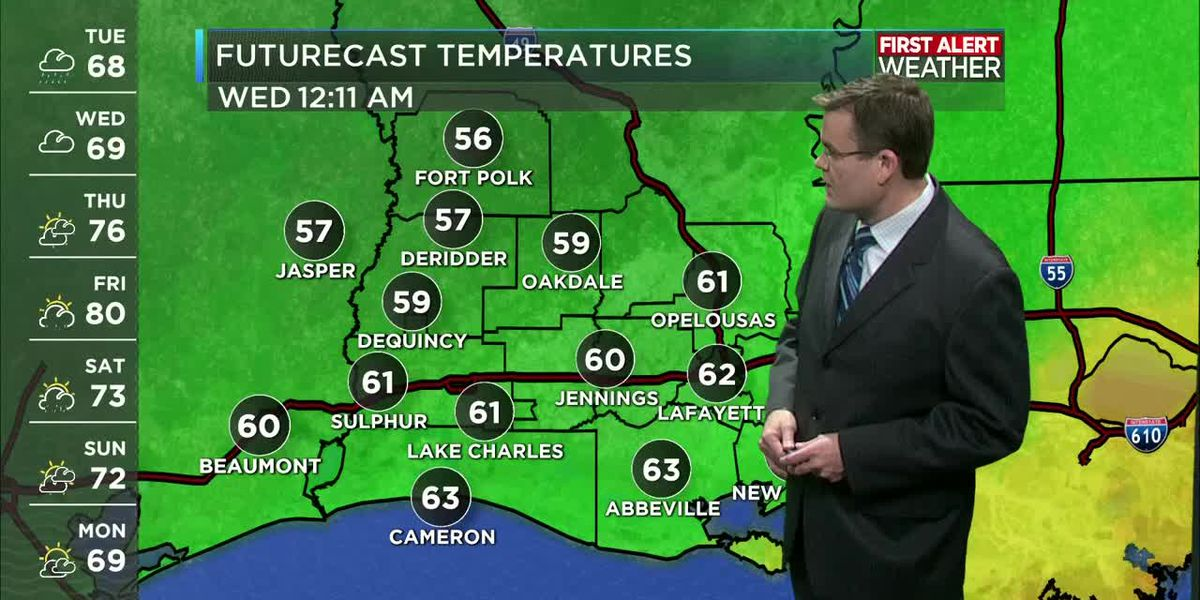 FIRST ALERT FORECAST: Cloudy and cooler with occasional showers today