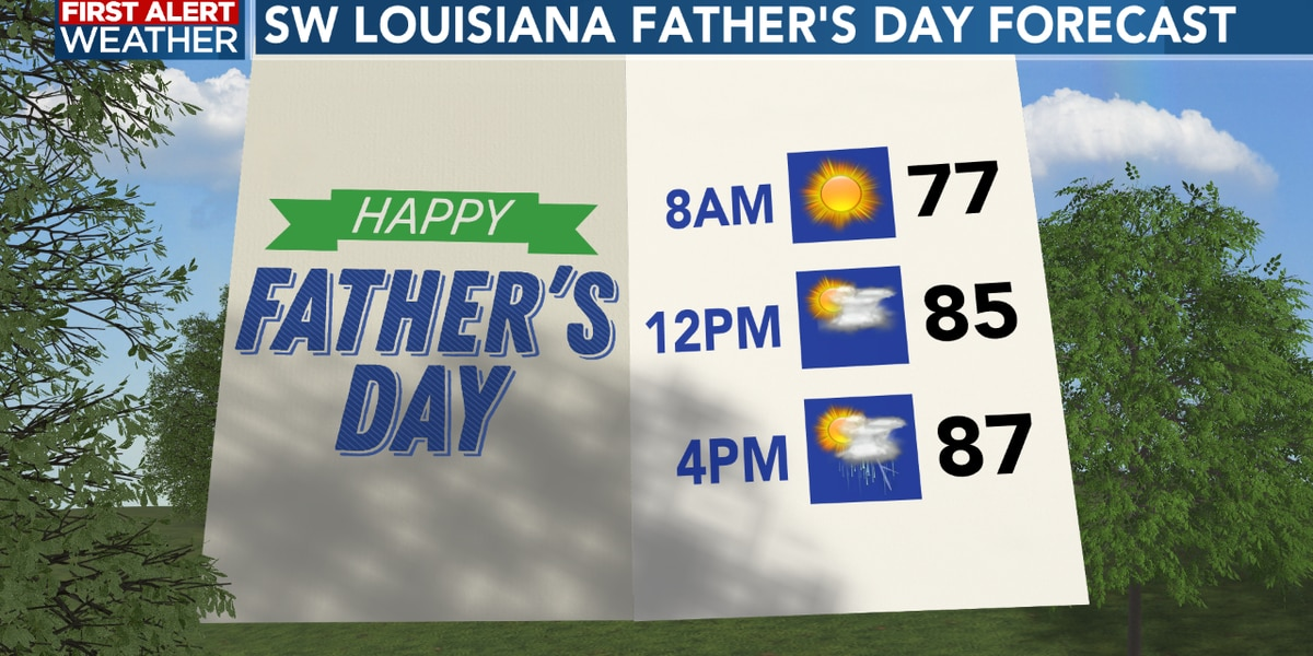 FIRST ALERT FORECAST: A partly cloudy start, showers and storms return for Father's Day