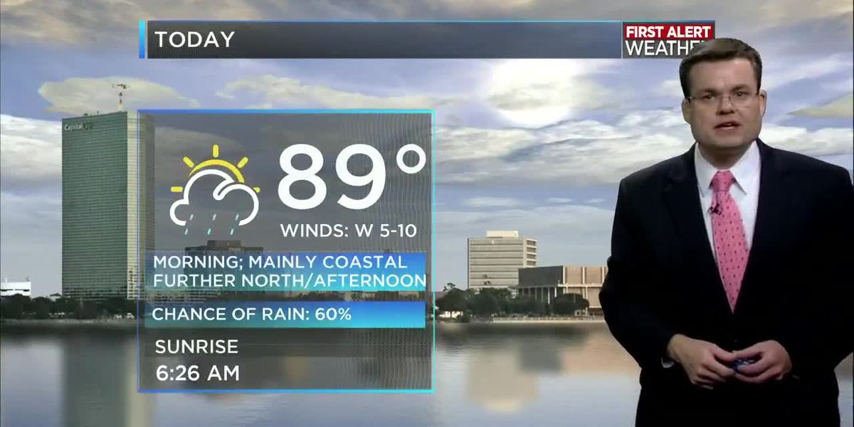 FIRST ALERT FORECAST: Scattered storms today; cold front Tuesday brings sunshine and heat relief