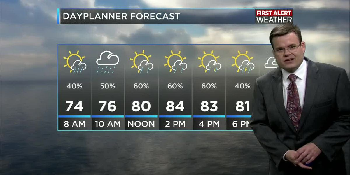 FIRST ALERT FORECAST: Keep an umbrella for passing showers at times today