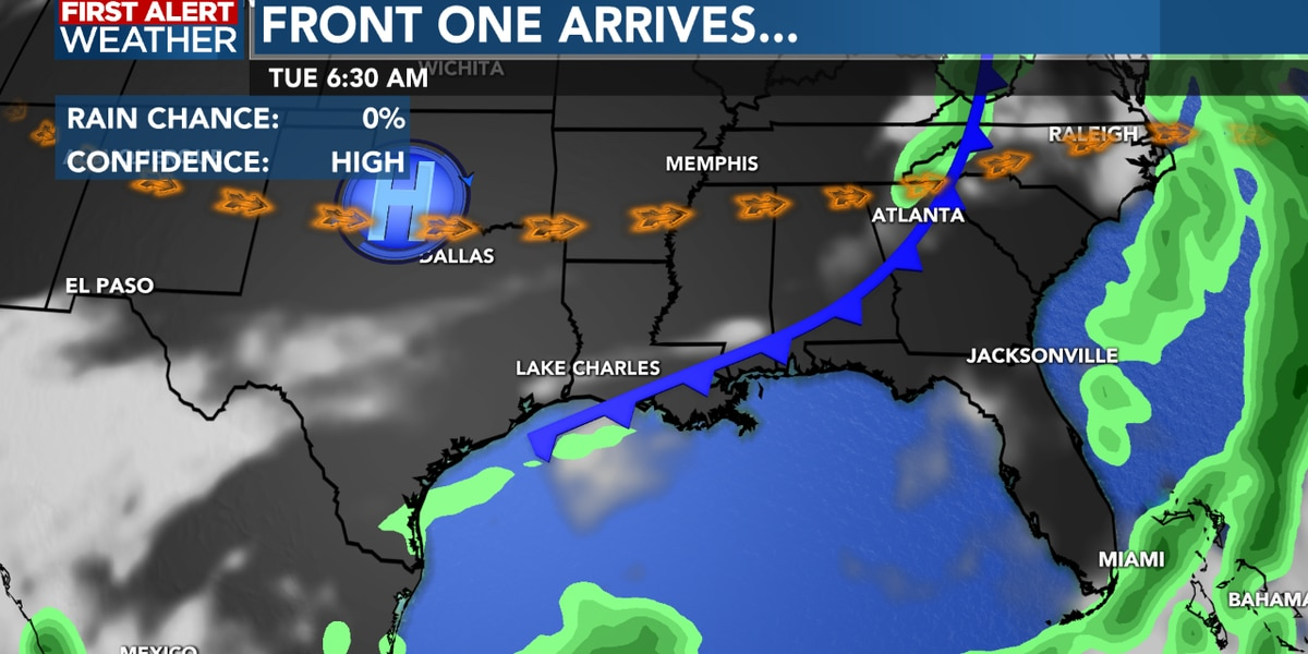 First Alert Forecast: Couple of cold fronts will arrive this week, one will bring noticeable cooler weather