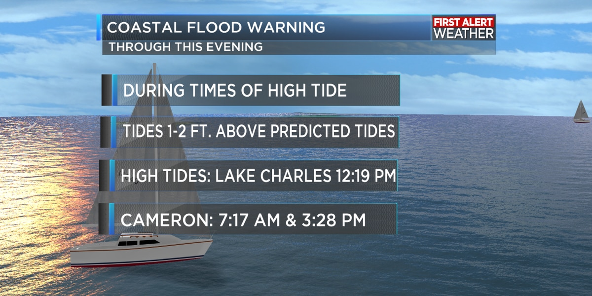 FIRST ALERT FORECAST: Strong southerly winds cause some coastal flooding; drier pattern ahead