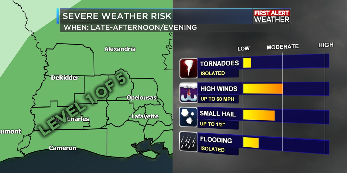 FIRST ALERT FORECAST: Strong to severe storms possible later this afternoon and evening ahead of cold front