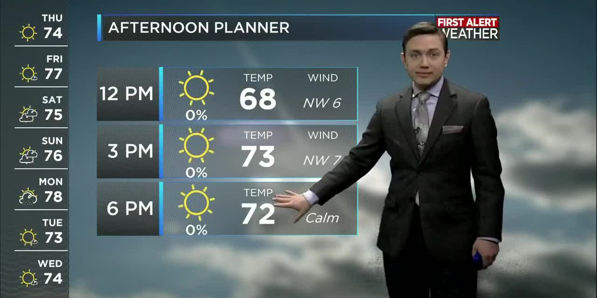 First Alert Forecast: Sunshine to end the week, but rain is on its way
