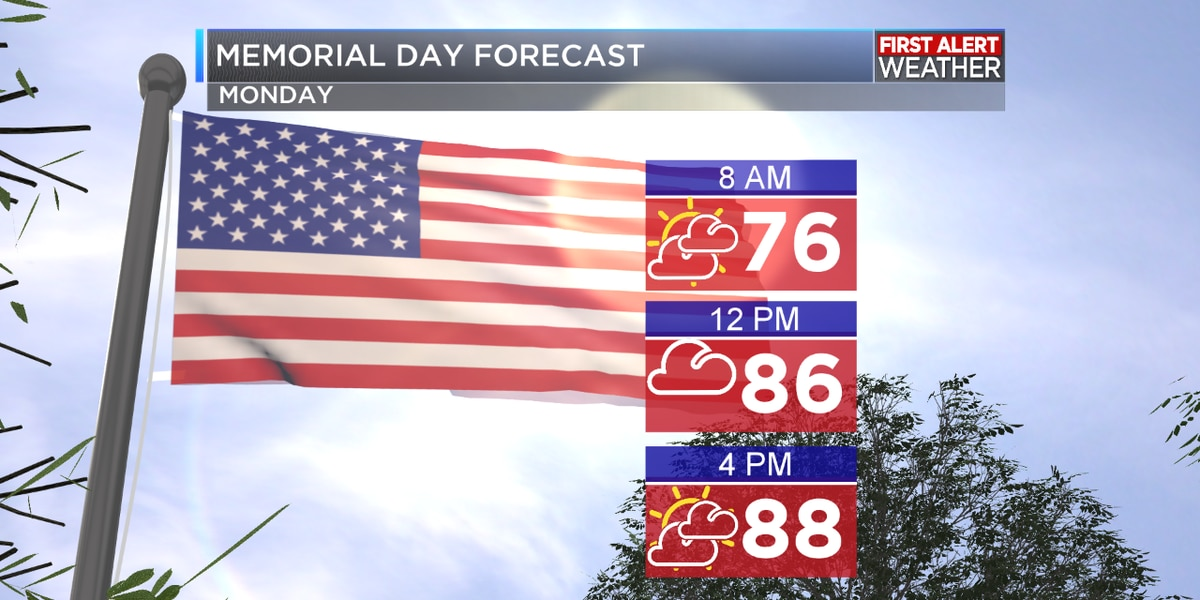 FIRST ALERT FORECAST: Cloudier Memorial Day with isolated storms later in the week