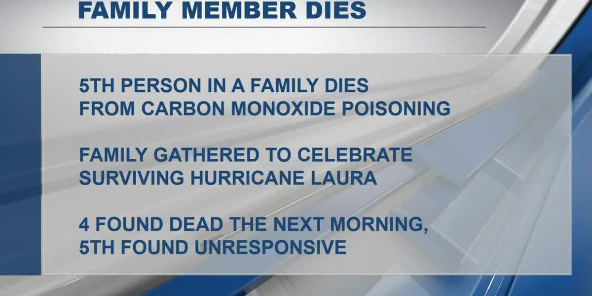 Fifth member of family dies of carbon monoxide poisoning