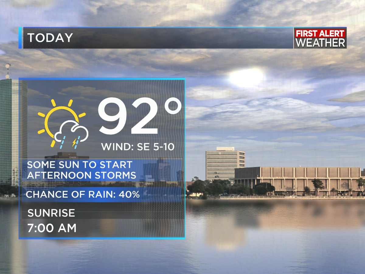 FIRST ALERT FORECAST: Daily storms on the increase over the days ahead