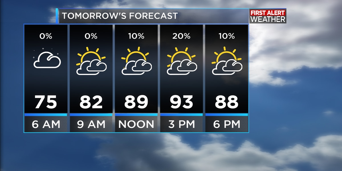 First Alert Forecast: Cold front tries to pass through SWLA early this week