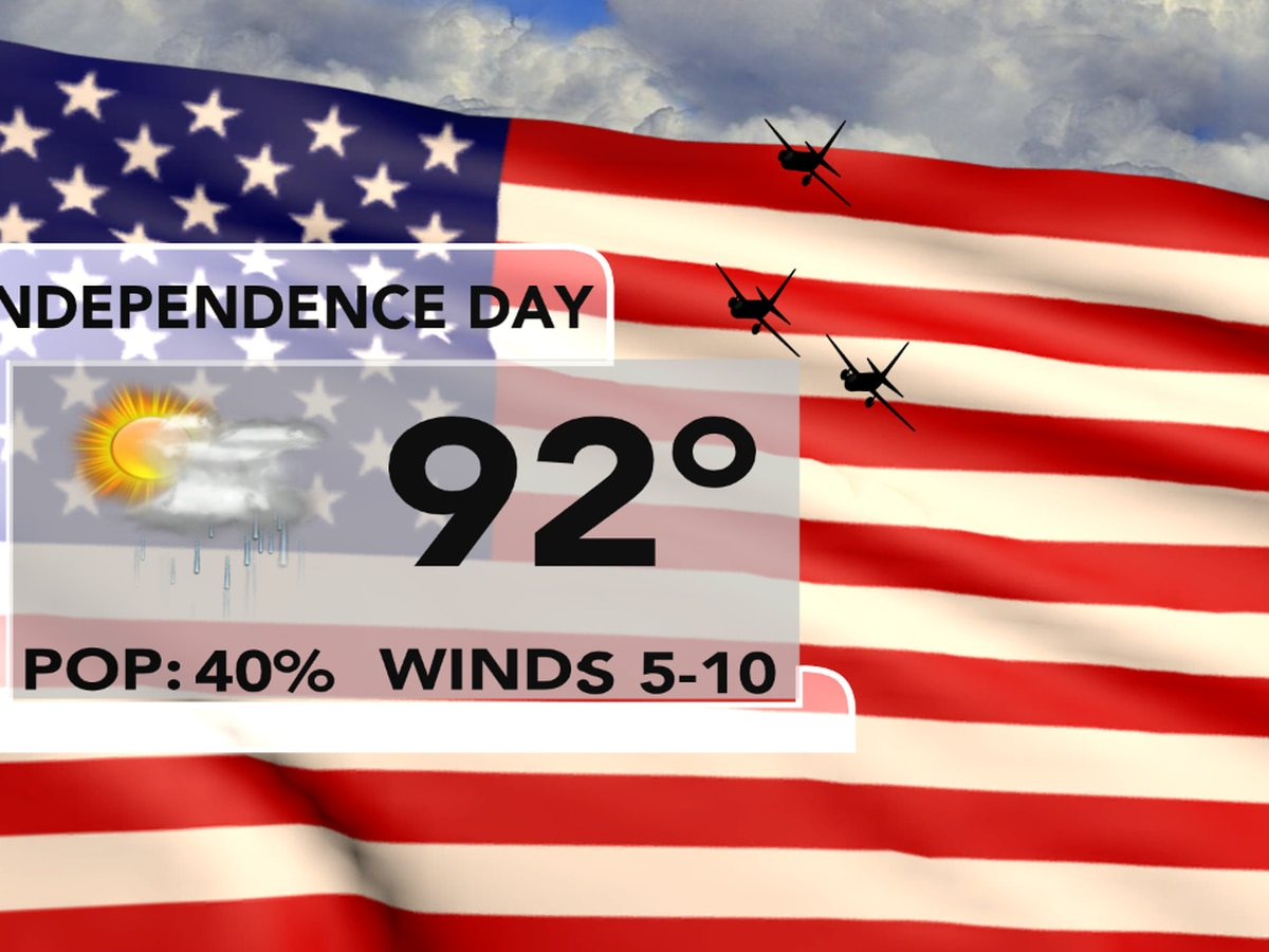 FIRST ALERT FORECAST: A stormy afternoon ahead, Fourth of July looks to see scattered storms