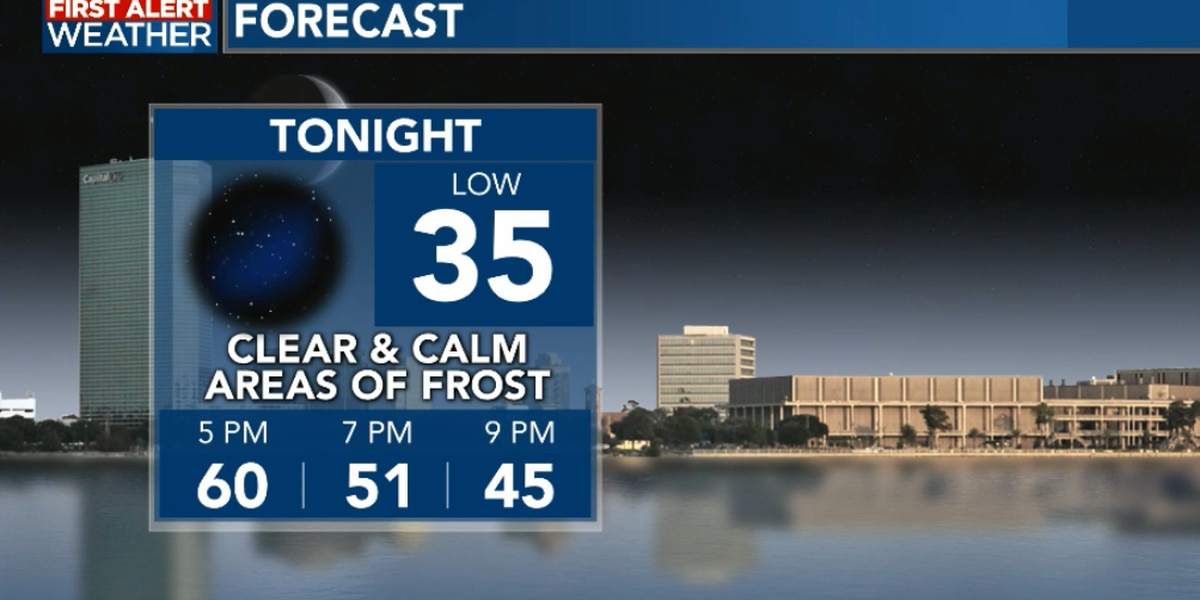 FIRST ALERT FORECAST: Cold again tonight, but a big warm-up on the way next week