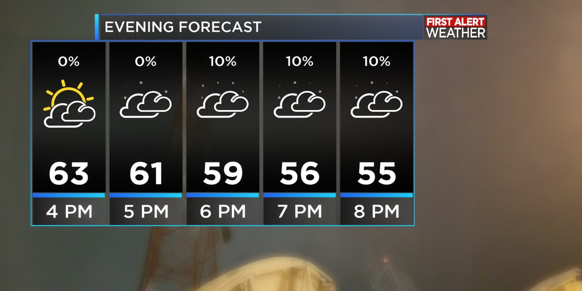 FIRST ALERT FORECAST: A nice Saturday with a mixture of sun and clouds, rain chances increasing overnight into Sunday