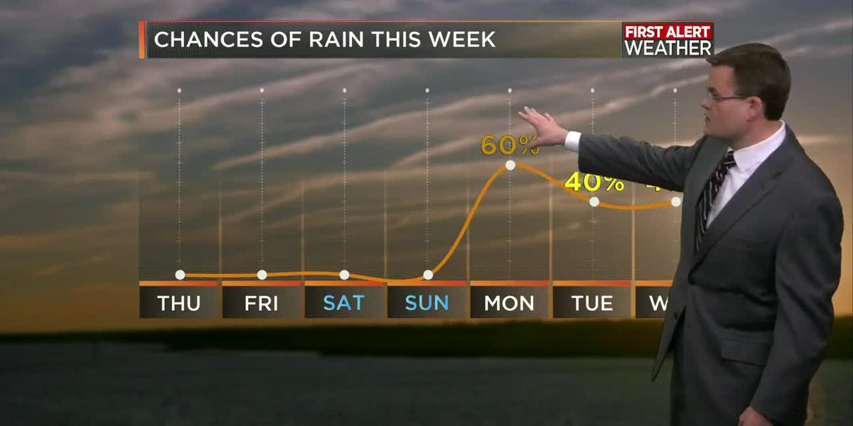FIRST ALERT FORECAST: Rain moves out early; briefly colder through Friday