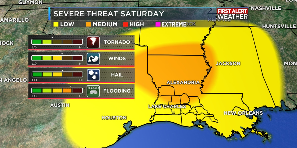 FIRST ALERT FORECAST: Warm and breezy day ahead; severe threat increases Saturday