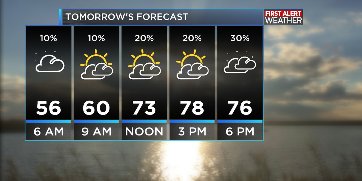 FIRST ALERT FORECAST: A wonderful weekend ahead, but big changes are on the way