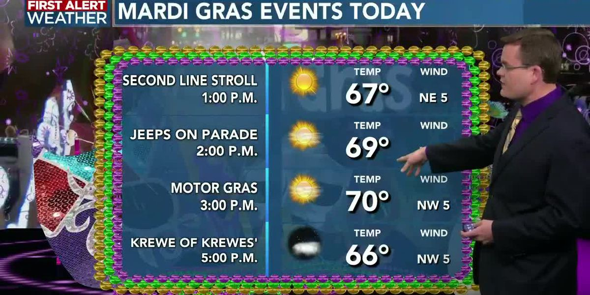MARDI GRAS FORECAST: Beautiful afternoon as temperatures climb quickly