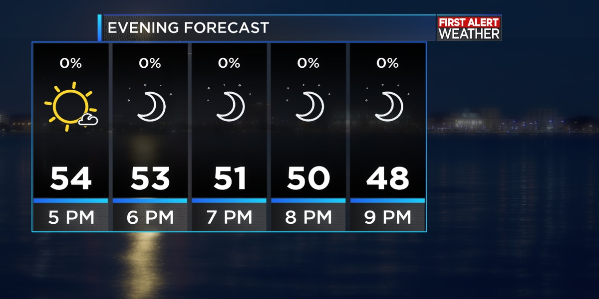 FIRST ALERT FORECAST: A much calmer Saturday afternoon, temperatures very chilly overnight