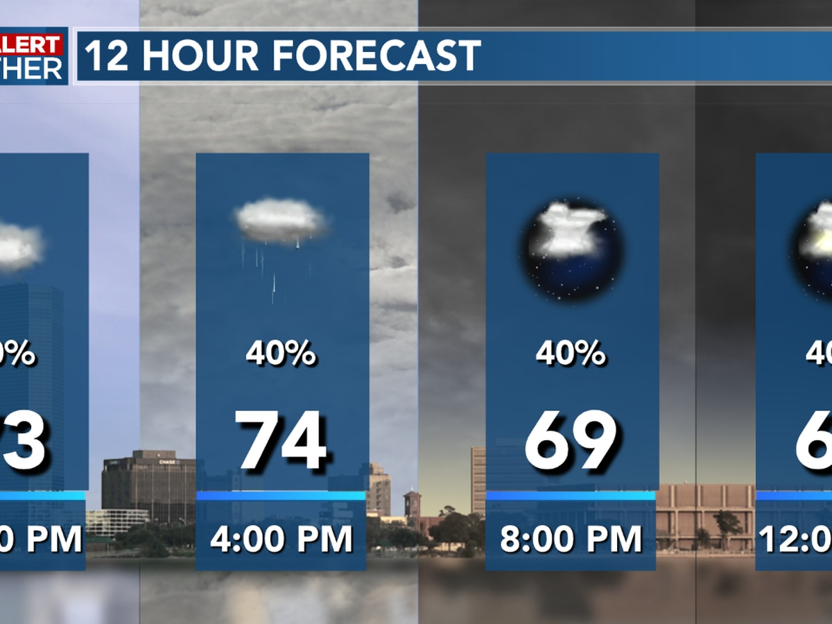 FIRST ALERT FORECAST: A chilly start, rain chances increase tonight into Wednesday
