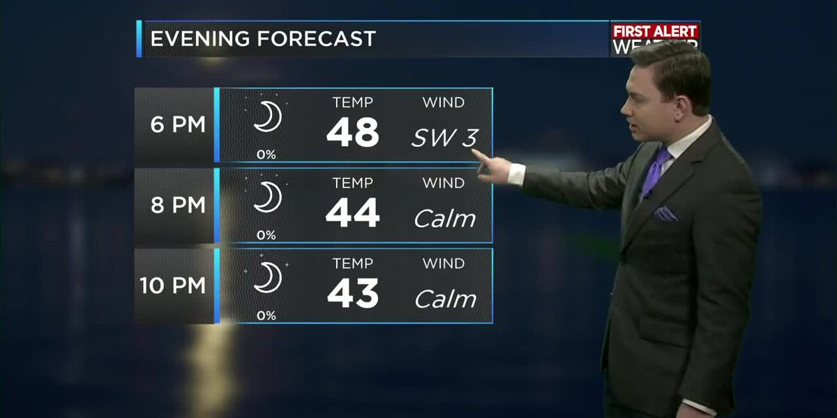 First Alert Forecast: Beautiful weather through the weekend with a gradual warm up