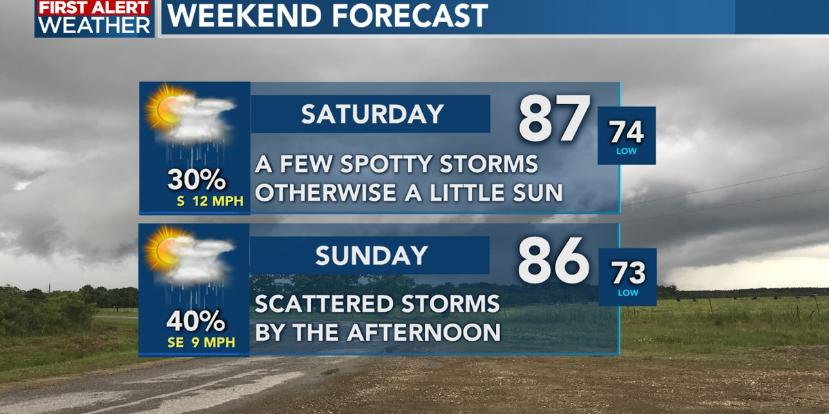 FIRST ALERT FORECAST: Scattered storms this weekend; much rainier most of next week