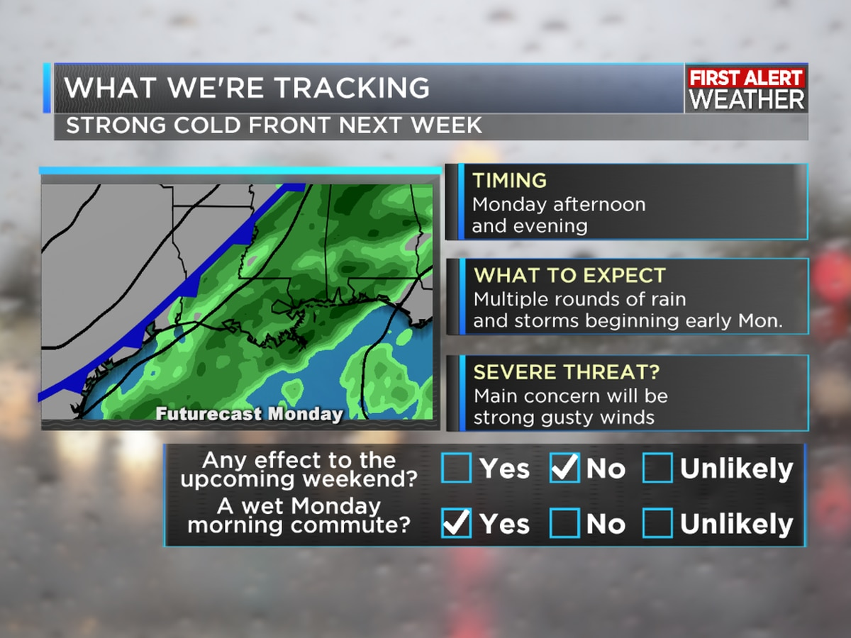 FIRST ALERT FORECAST: A frosty morning for some ahead of sunshine returning