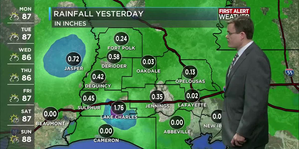 FIRST ALERT FORECAST: Fewer showers by afternoon; rainy week ahead