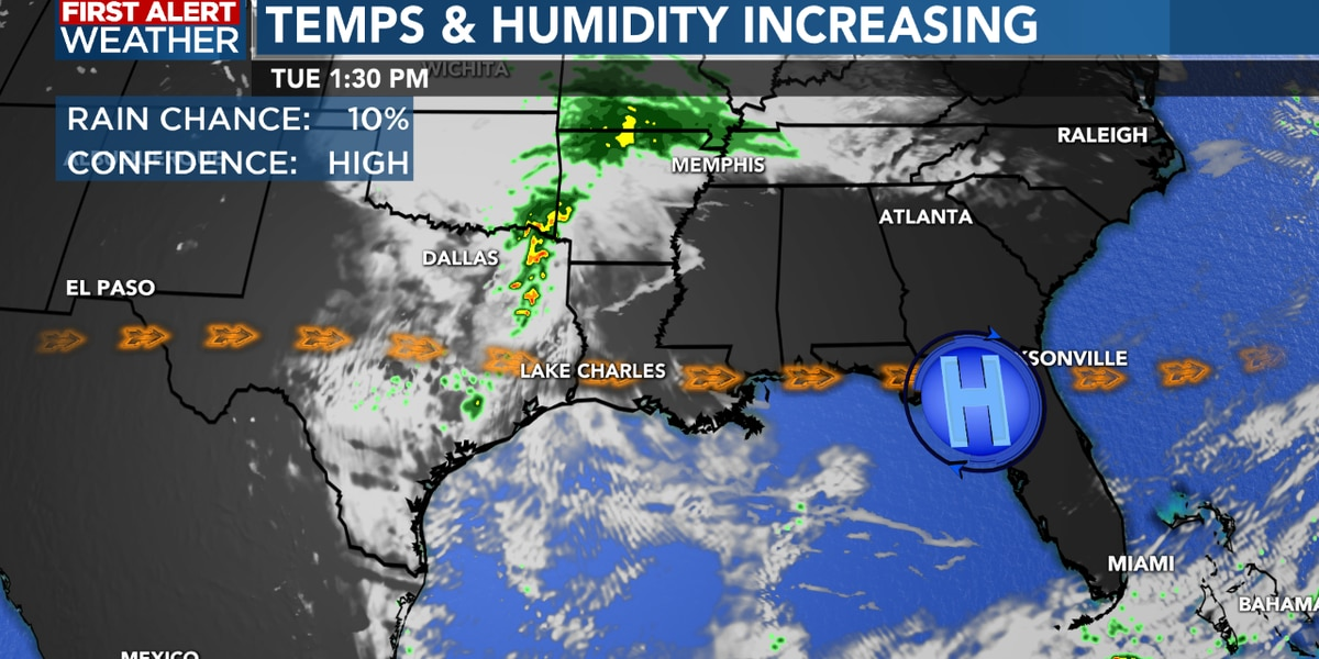 FIRST ALERT FORECAST: Warm summer-like pattern returns later this week
