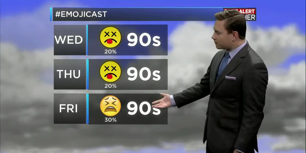 First Alert Forecast: Heat continues with limited rain chances this week