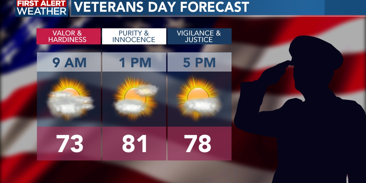 FIRST ALERT FORECAST: Veterans Day front brings cooler temperatures tonight; Eta finally on the move in the Gulf