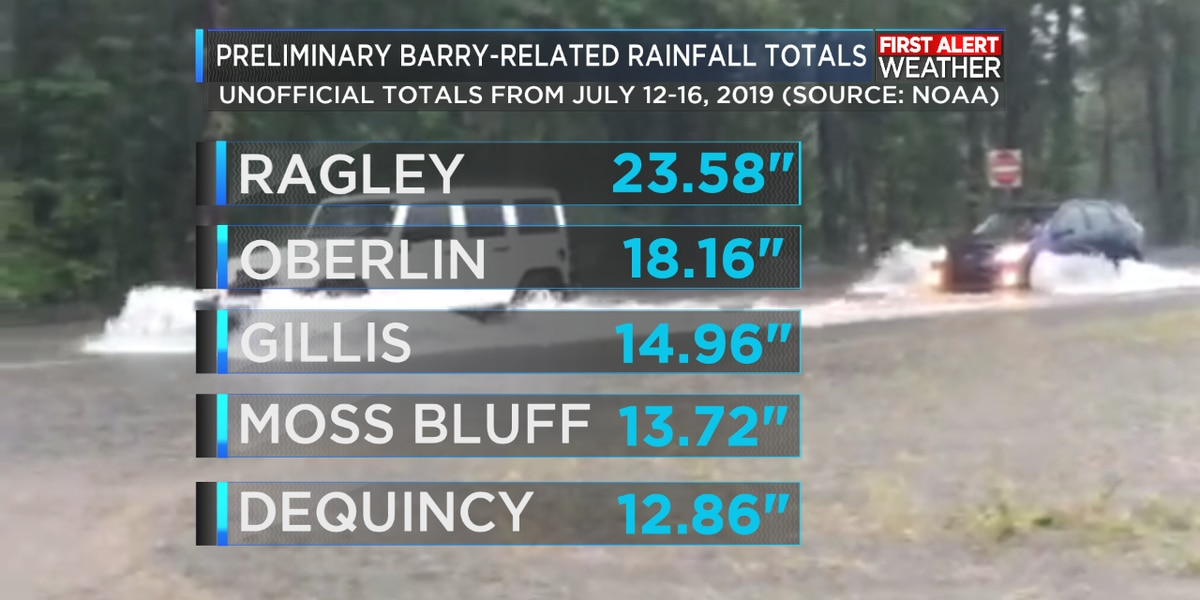 Gov. Edwards requests federal assistance for areas affected by Barry