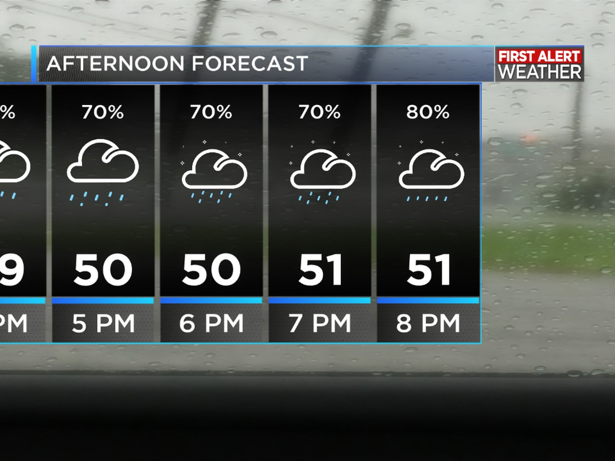 FIRST ALERT FORECAST: Showers moving through, some heavier rain possible overnight