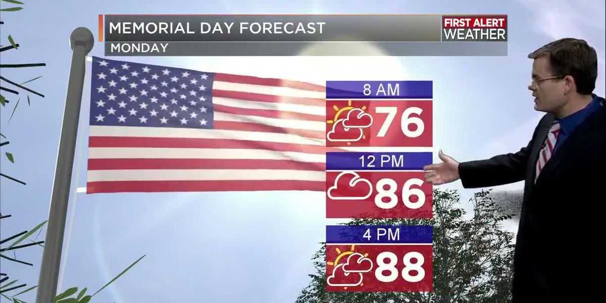 FIRST ALERT FORECAST: Memorial Day forecast may bring some clouds by afternoon