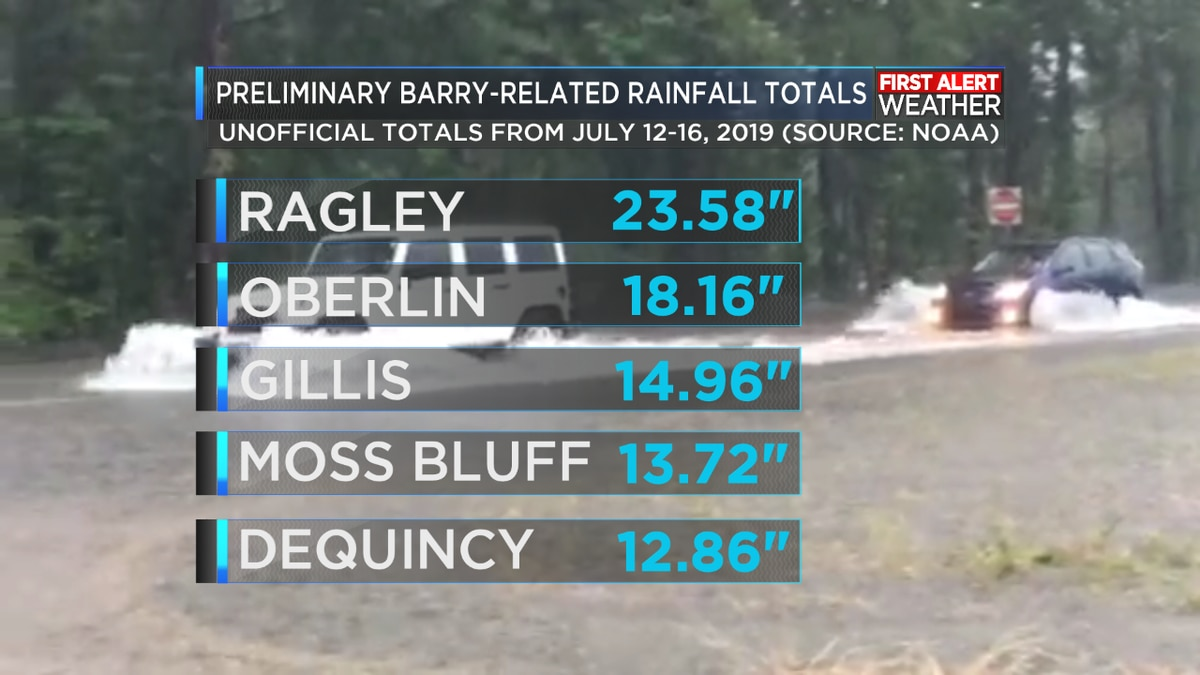 SW Louisiana records highest rain totals statewide from Barry
