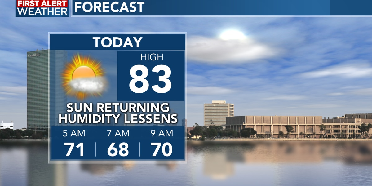 FIRST ALERT FORECAST: Better days ahead this week with low humidity and cooler temperatures
