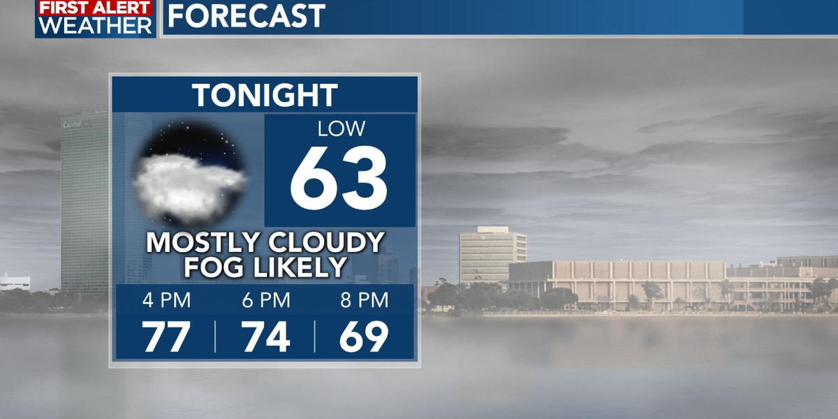 FIRST ALERT FORECAST: A warm and muggy afternoon, but more dense fog expected overnight