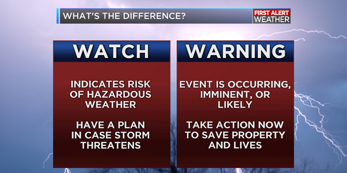 Watches vs. Warnings: What's the difference?