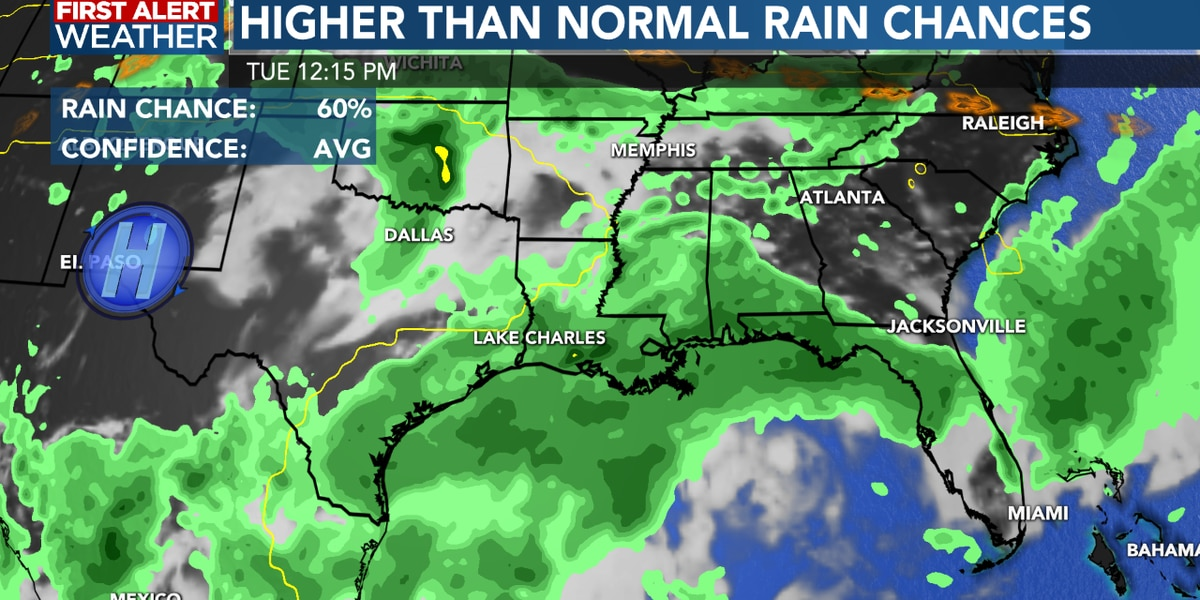 FIRST ALERT FORECAST: Higher than normal rain chances continue for now…