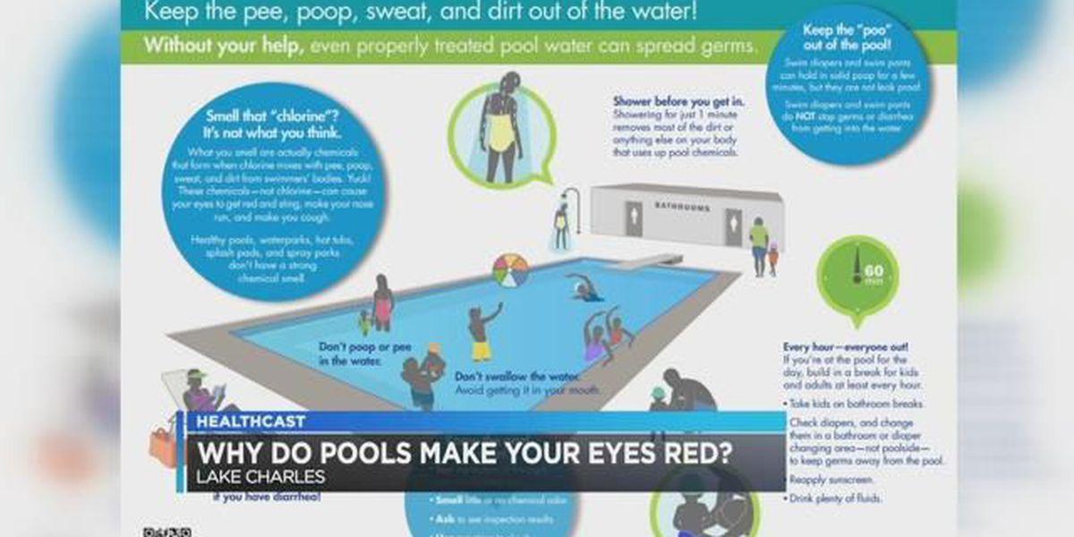 Swimmer's red eyes: chlorine or something else?