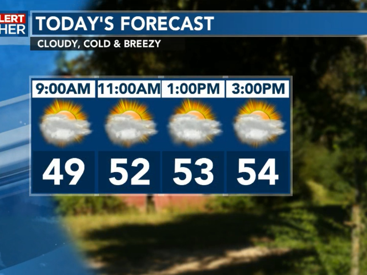 FIRST ALERT FORECAST: Cloudy, blustery and cold through the day