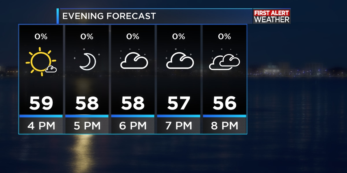 FIRST ALERT FORECAST: A nice Sunday, but clouds build as well as rain chances for Monday