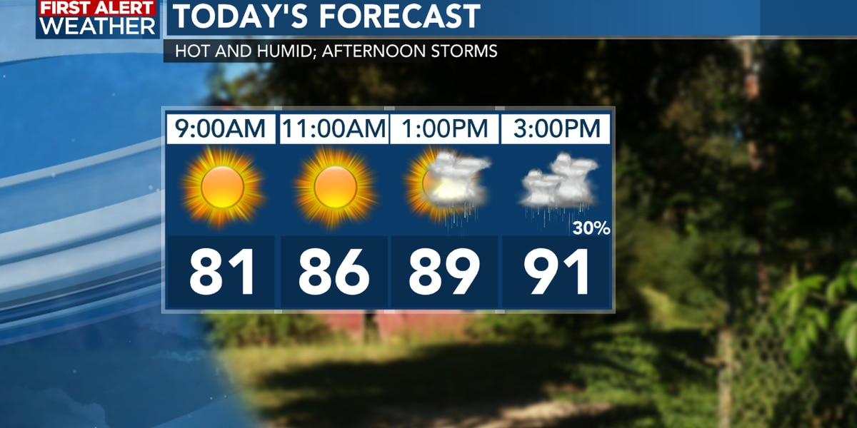 FIRST ALERT FORECAST: Hot and humid with a few afternoon storms