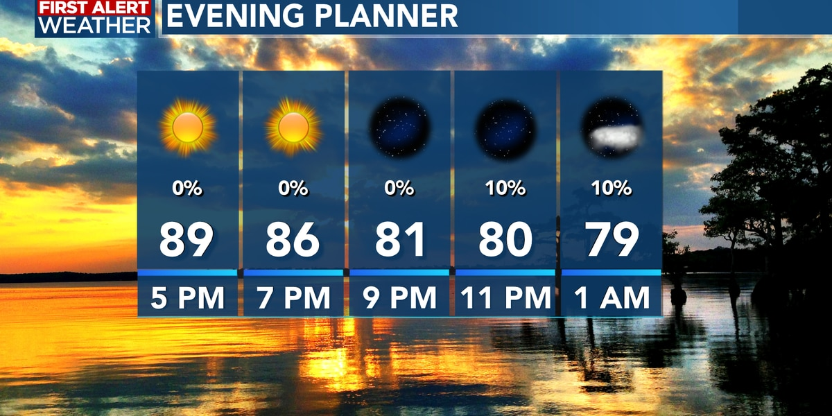 FIRST ALERT FORECAST: Heat and humidity stick around for Thursday, higher rain chances towards the weekend