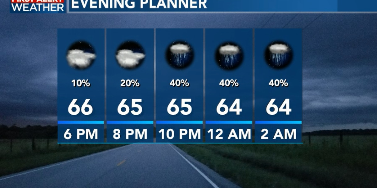 FIRST ALERT FORECAST: Showers on the way tonight; sunny and blustery Sunday