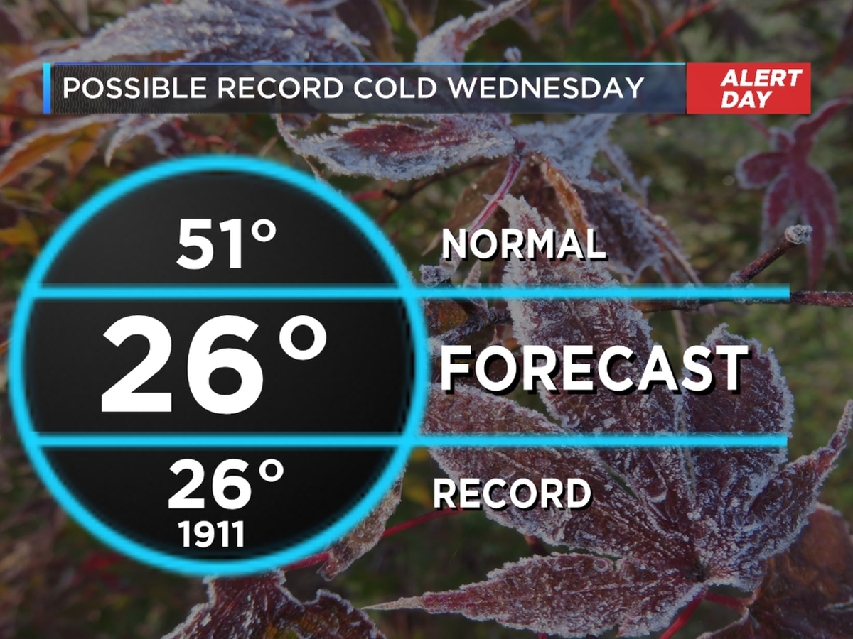 First Alert Forecast: Possible record breaking cold