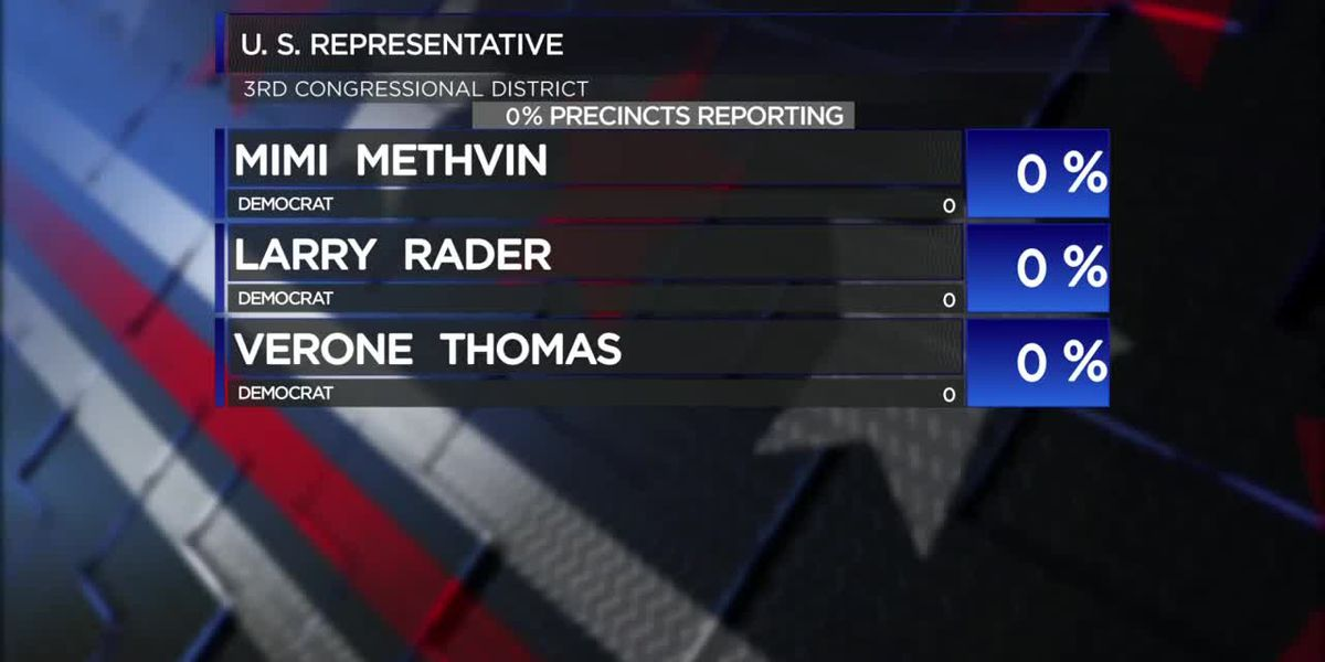 KPLC 7 News Election Night 7:56 pm Cut-In