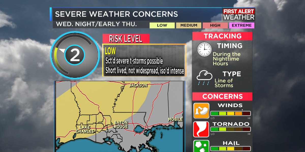 FIRST ALERT: Strong storms; heavy rain to impact the area beginning tomorrow night
