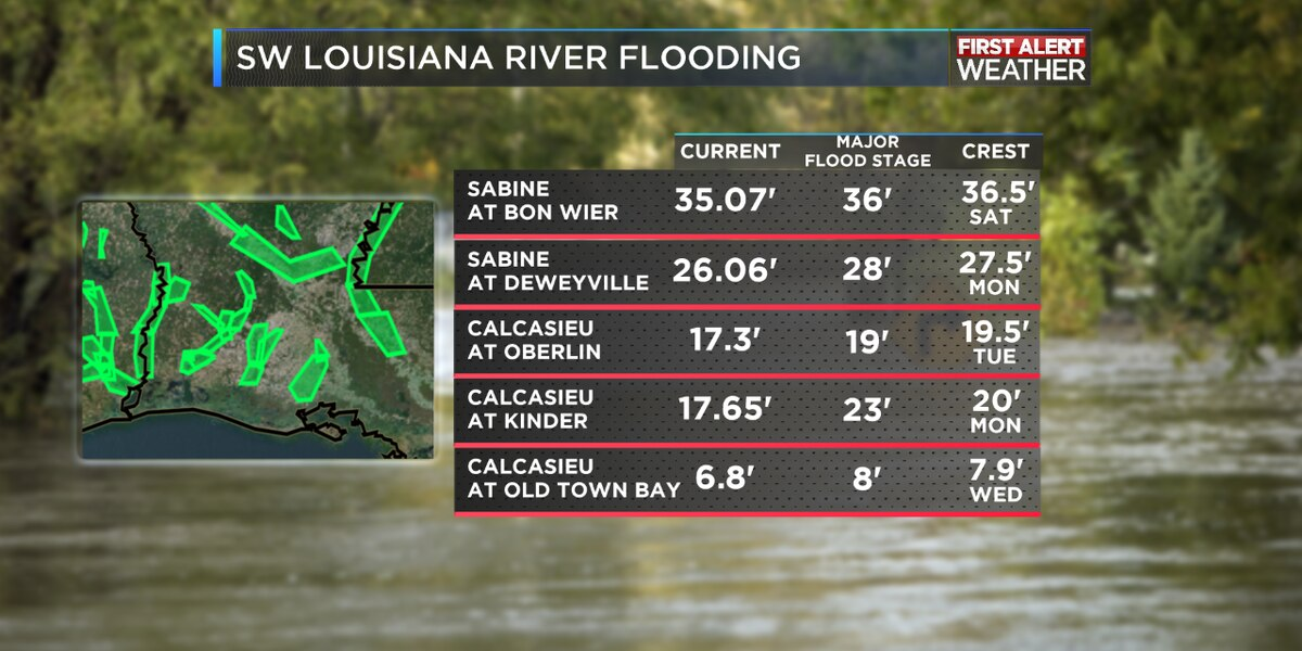 Calcasieu River to close to recreational boat traffic