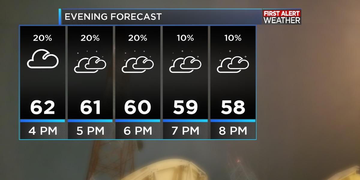 FIRST ALERT FORECAST: After a rainy start to the day, drier conditions heading into Monday