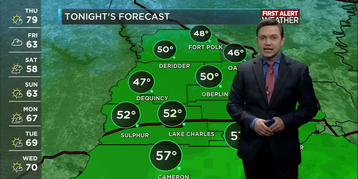 First Alert Forecast: Lower rain chances through the weekend with some sunshine