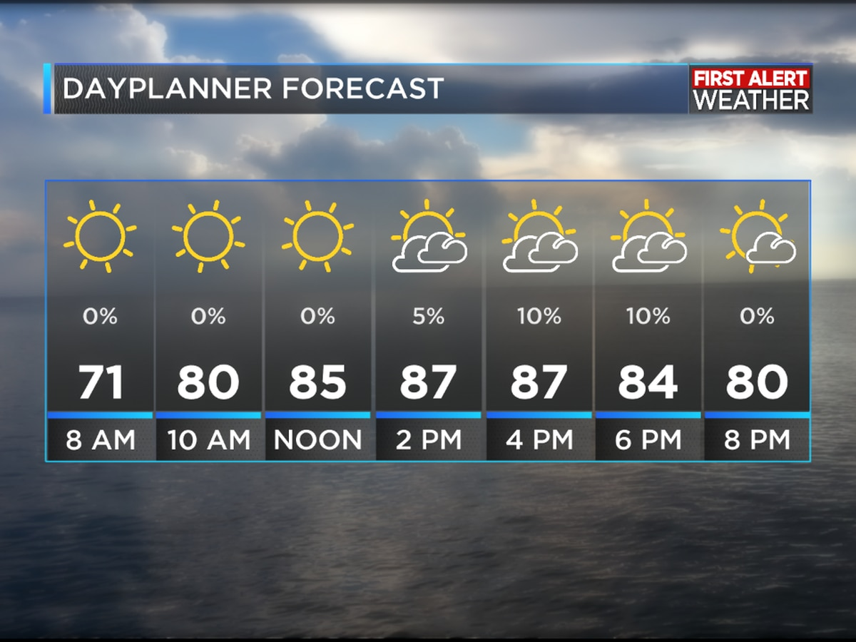 FIRST ALERT FORECAST: Weekend storms, then a long pattern of heat, humidity and drier weather