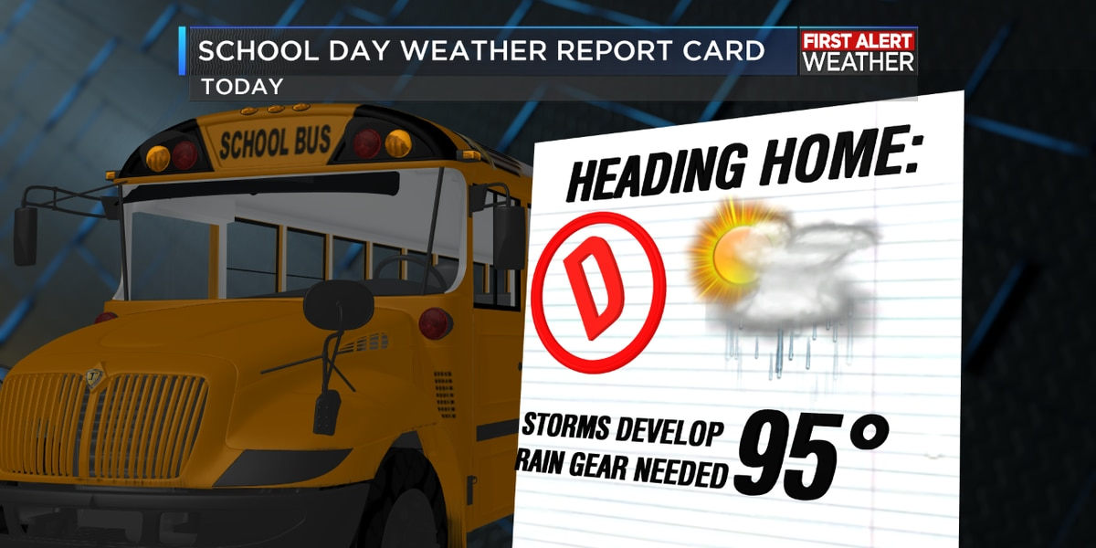 FIRST ALERT FORECAST: Heating up quickly ahead of afternoon/evening storms